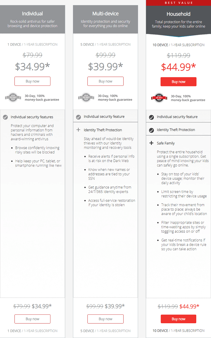 McAfee Security Suites and Features 2019