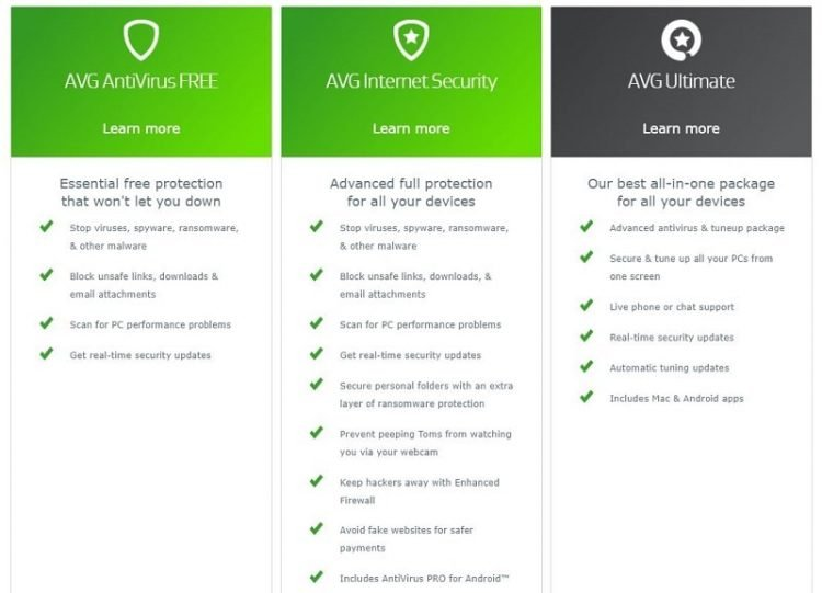 Features Included in AVG Antivirus Suites e1539157362573